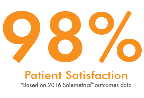 98 percent patient satisfaction